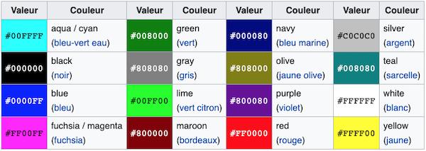 Noms des 16 couleurs du web codées en HTML